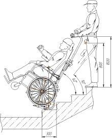 Перевозка в кресле-коляске